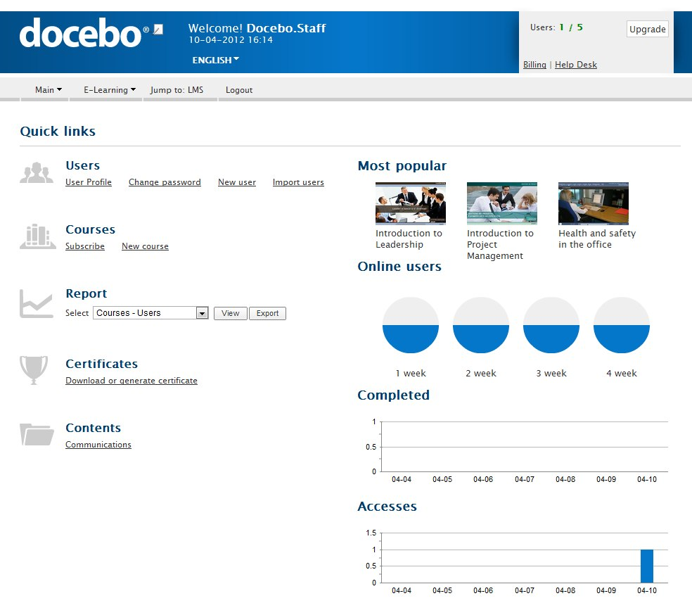 Docebo Cloud E-Learning platform admin dashboard